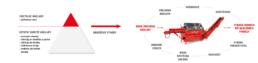 Zobrazení vstupních a výstupních investic při pořízení procesoru Hakki Pilke